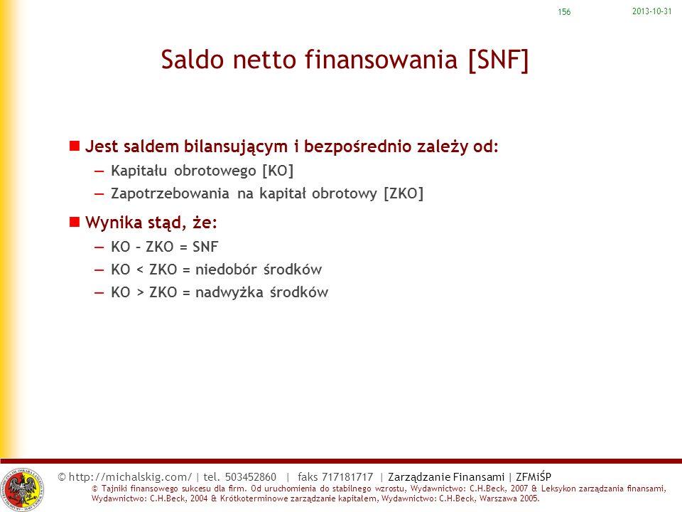 Saldo netto finansowania [SNF]